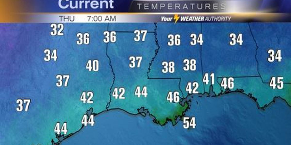 New year brings chilly temperatures, showers