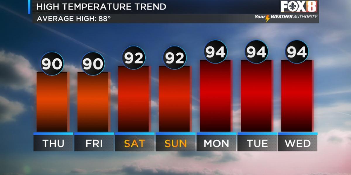 Texas preps for tropical disturbance nearing Gulf of Mexico