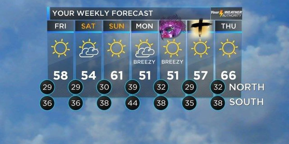Bob: Brisk winds bring cool temps for parades