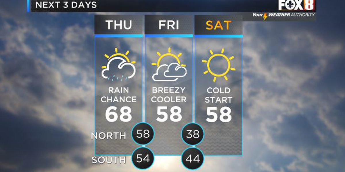 Shelby: Clouds and rain ahead of another front