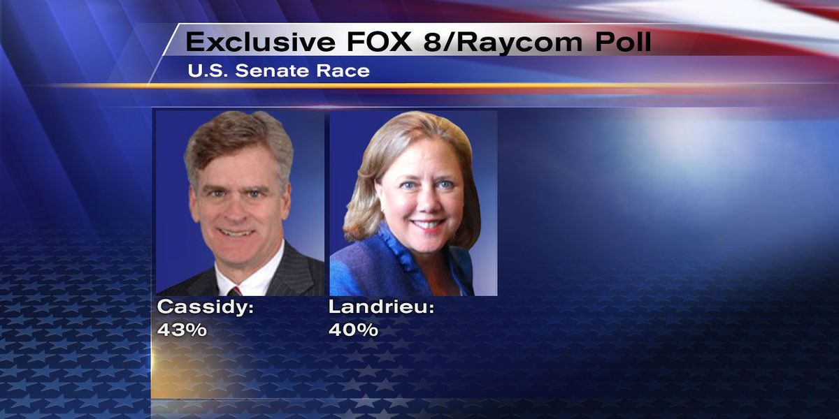 Exclusive FOX 8-Raycom poll: Cassidy has lead in two-way race