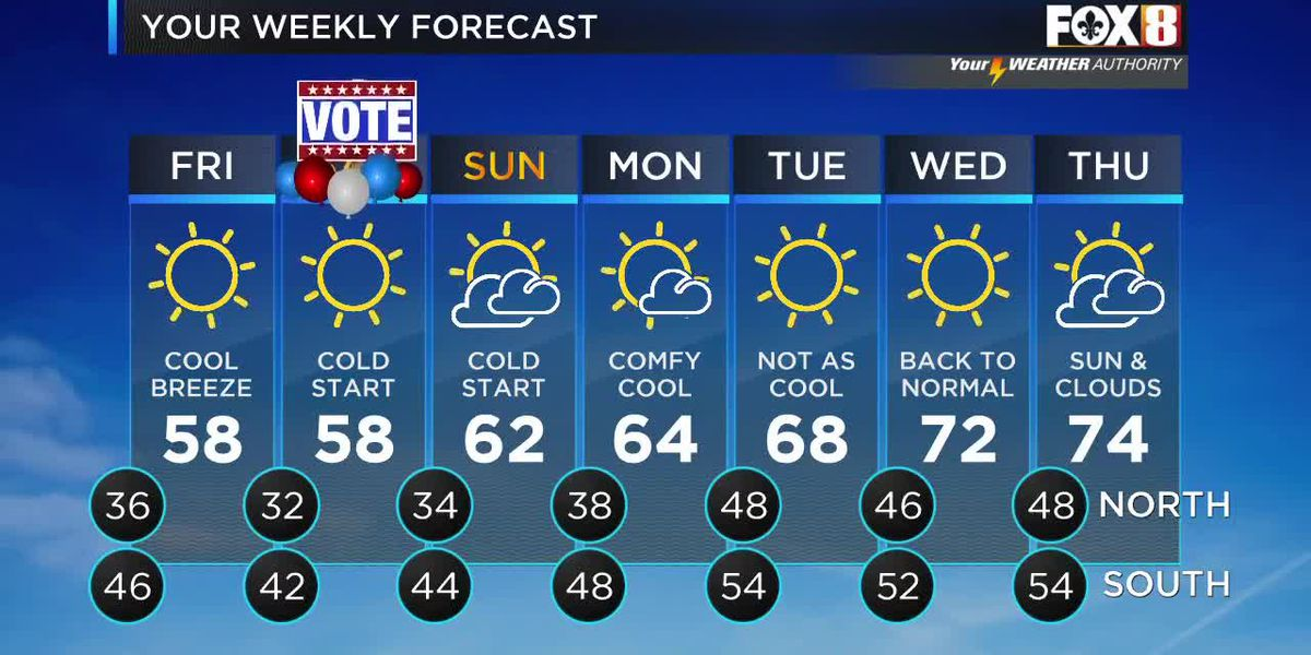 Bruce: Thursday afternoon weather forecast