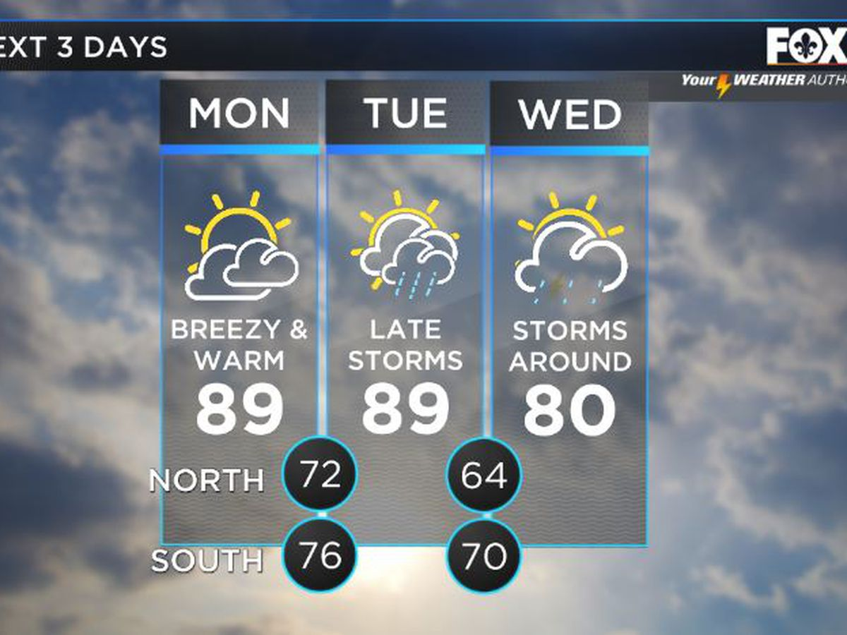 Shelby: Extra warm & muggy start to the week