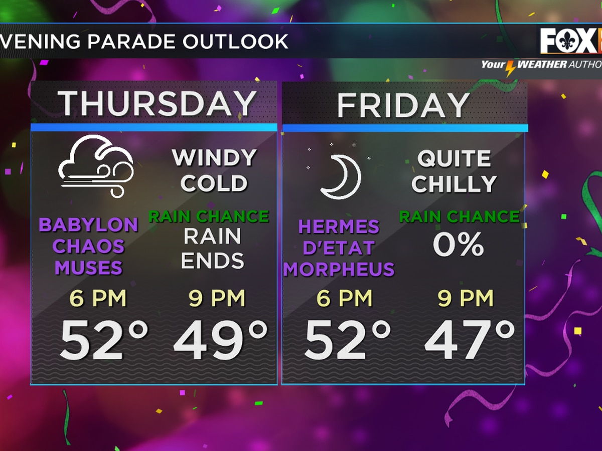Zack: Windy, cold and damp for parades this evening