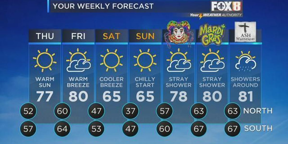 David: Weekend cold front expected