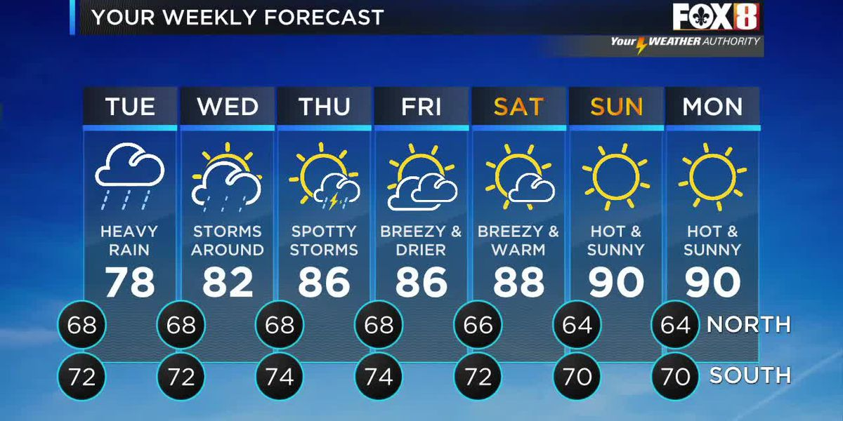 David: Monday evening weather forecast