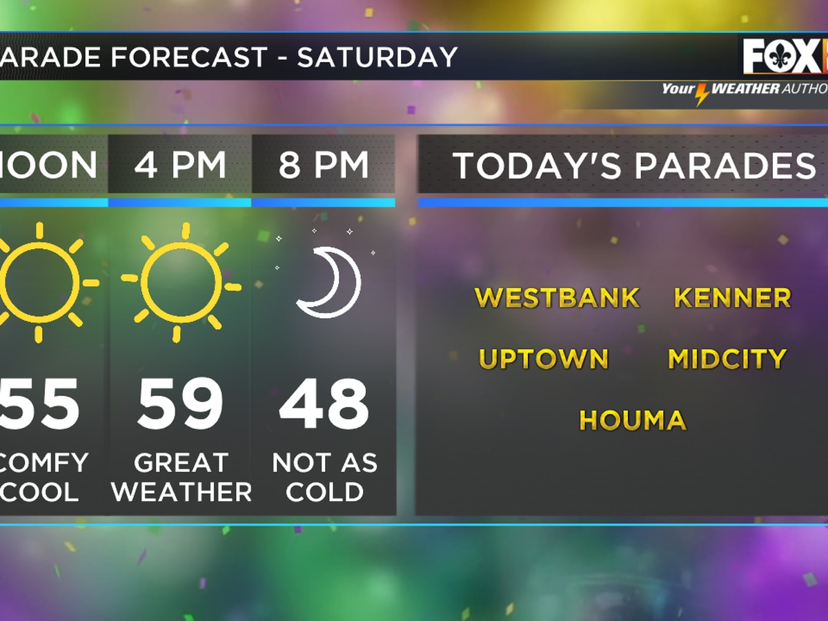 A cold start, but dry skies for Saturday parades