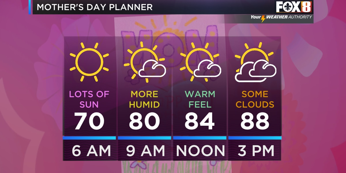 Zack A warmer Mother's Day feel; storms late tonight