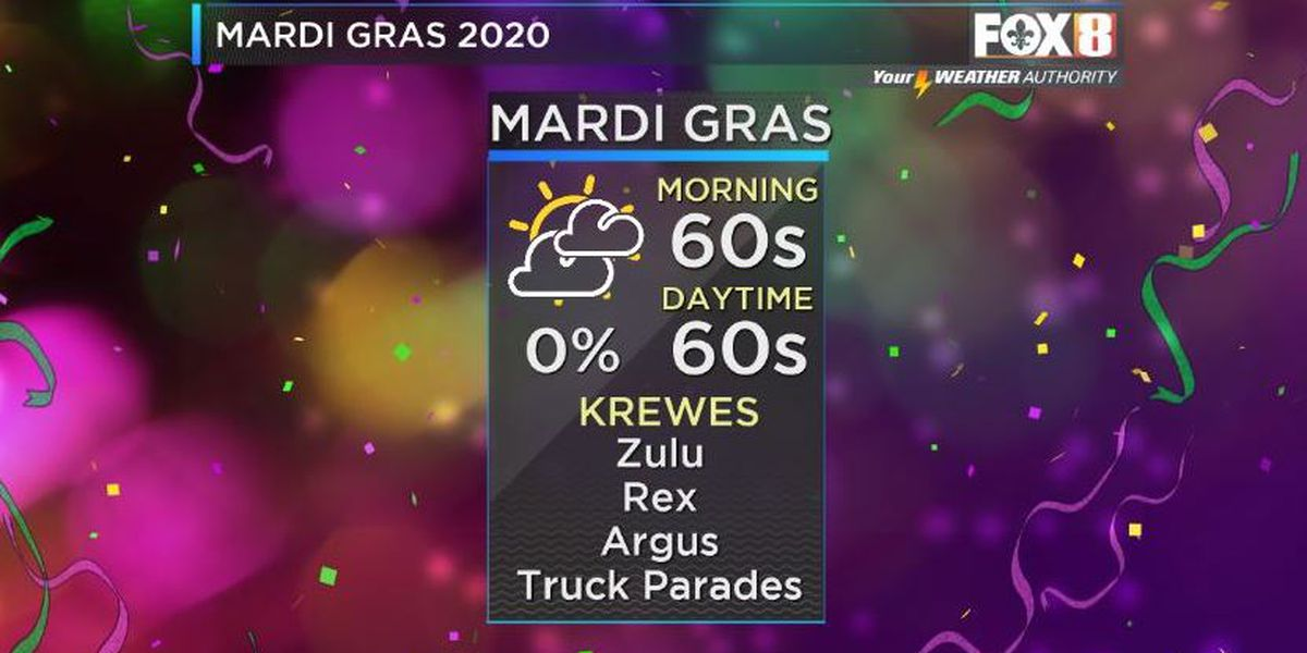 Cloudy, but dry skies for Mardi Gras!