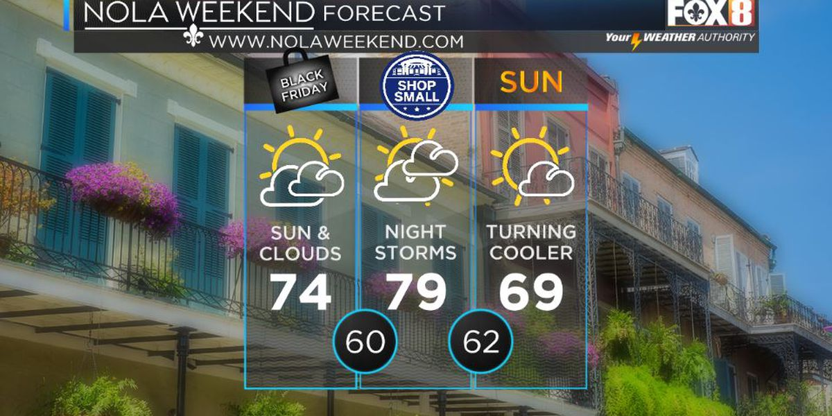 Shelby: Warming Up Ahead of Sat. Night Storms