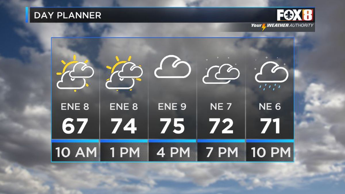 Bruce: Another Dry And Cool Day-Rain Chances Increase Tomorrow