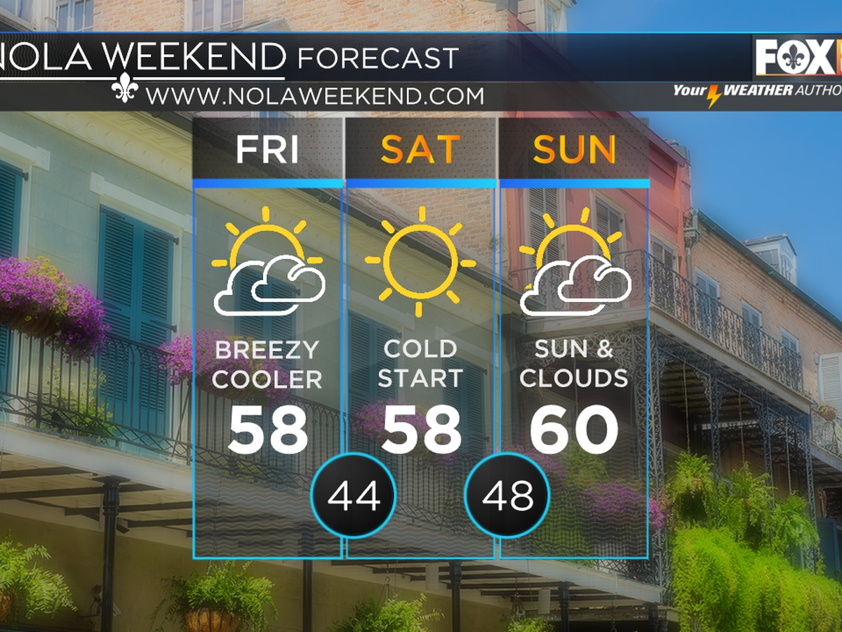 Zack: A shower chance today; chilly weekend ahead