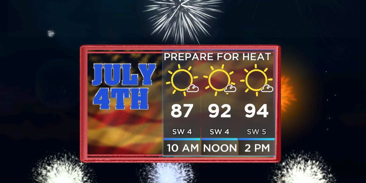Hot As A Firecracker For Your 4th