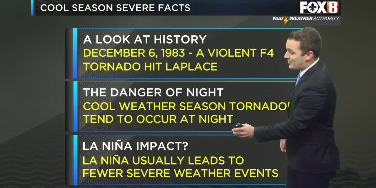 A look at severe weather along the Gulf Coast