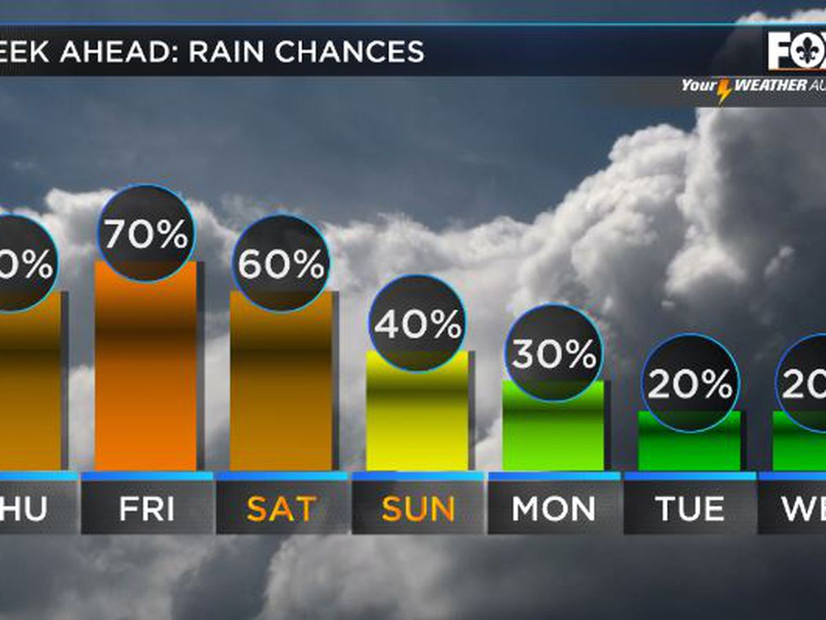 Shelby: Storm Chances Increase