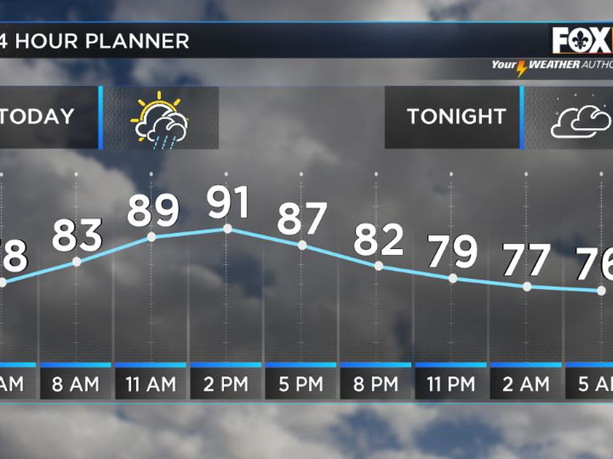 Spotty storms and Summer heat