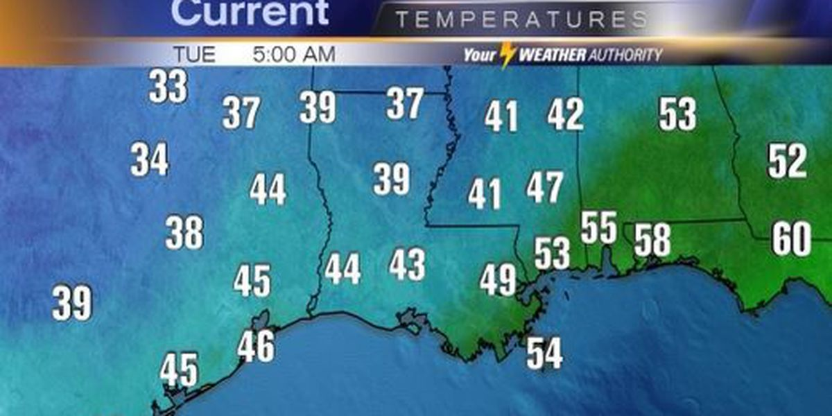 Chilly temperatures, not much sun