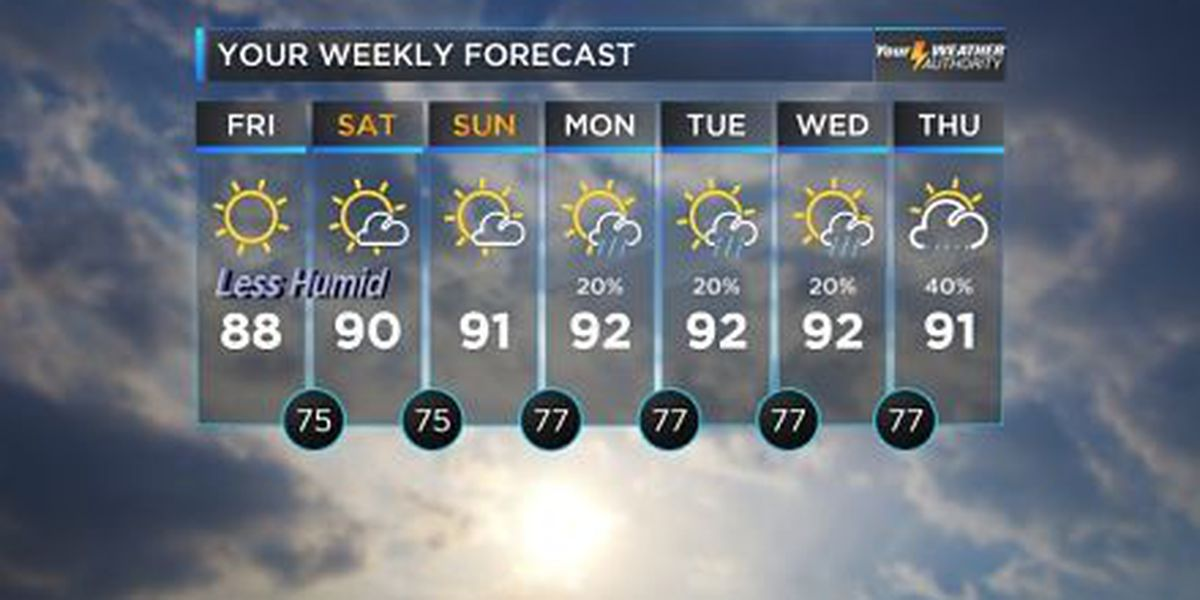 Rene: Warmer and more humid, but still nice