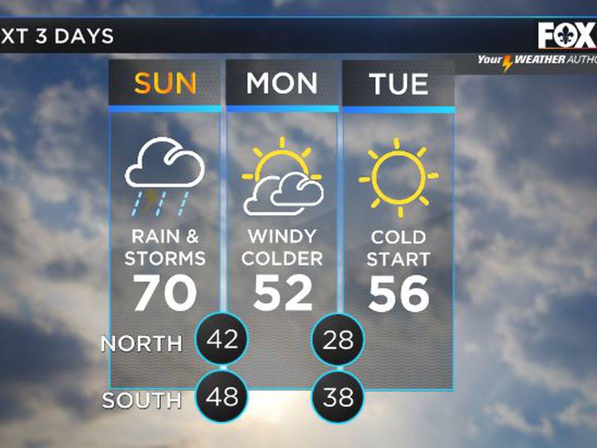 Shelby: Rainy Sunday, Cold Week Ahead