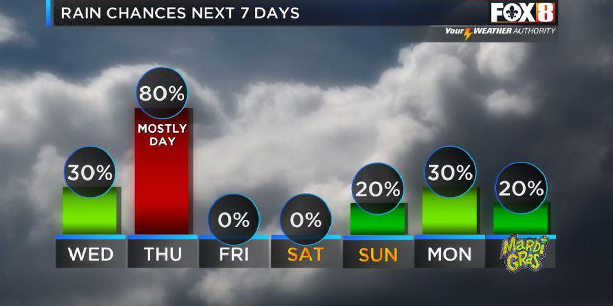 Rainy Thursday expected.