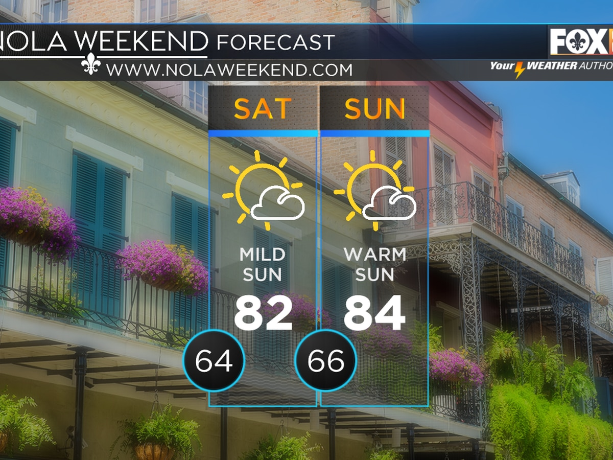 Zack: Sunshine Returns For The Weekend