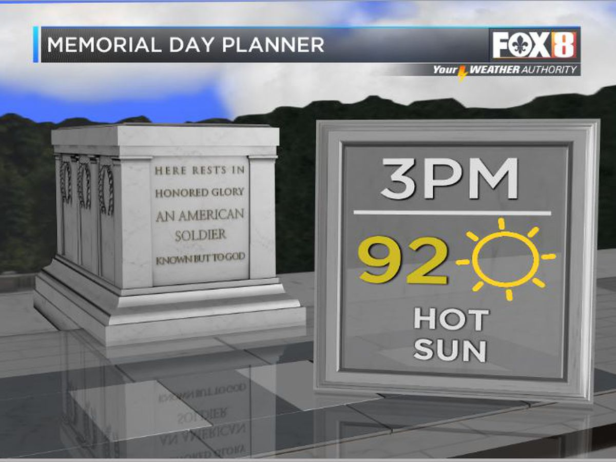 Nicondra: Almost hot, muggy and patchy morning fog for Memorial Day