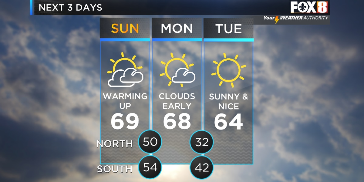Zack: Even warmer Sunday ahead of an early week cool front
