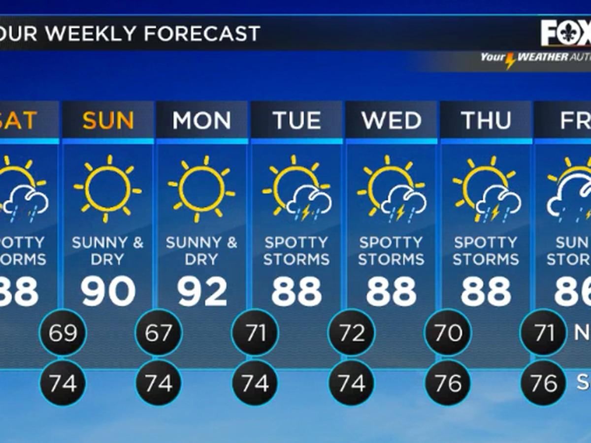 Drier trend for the weekend