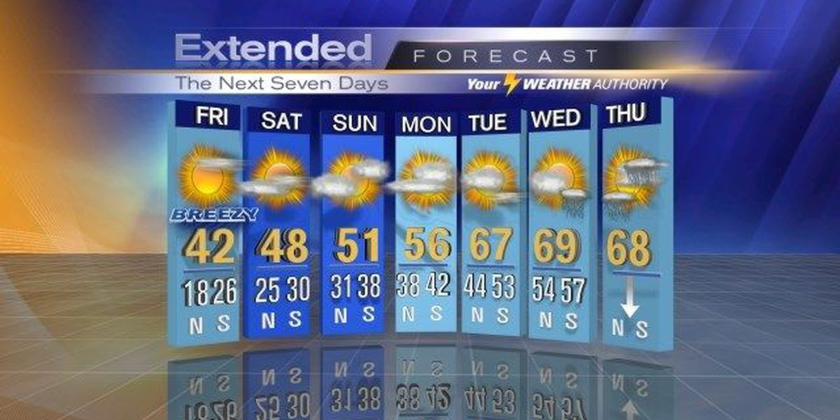 Hard freeze warning expires, expect more cold temps