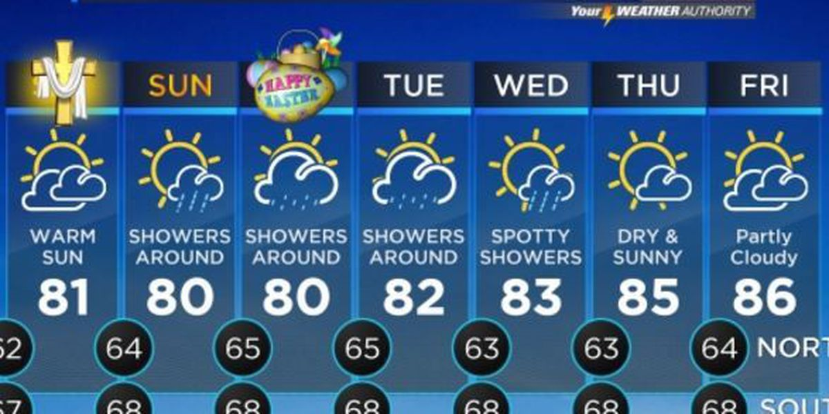 Your Weather Authority: Humid Saturday, scattered showers Sunday