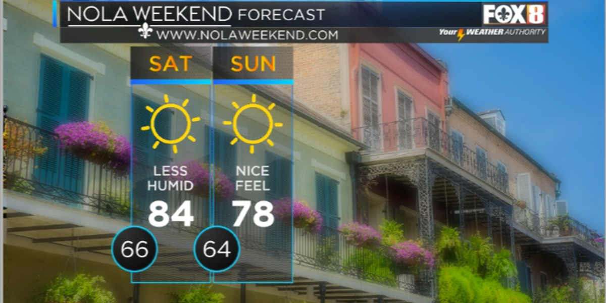 Low humidity all weekend