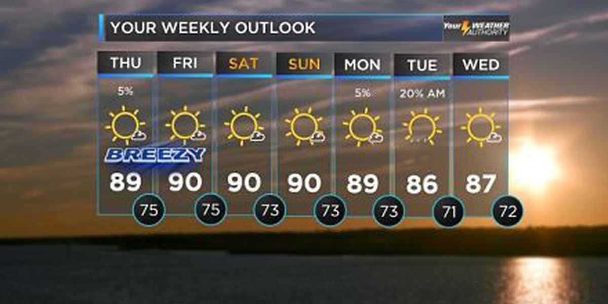 Bob: Last weekend of Summer to be very hot & mostly dry
