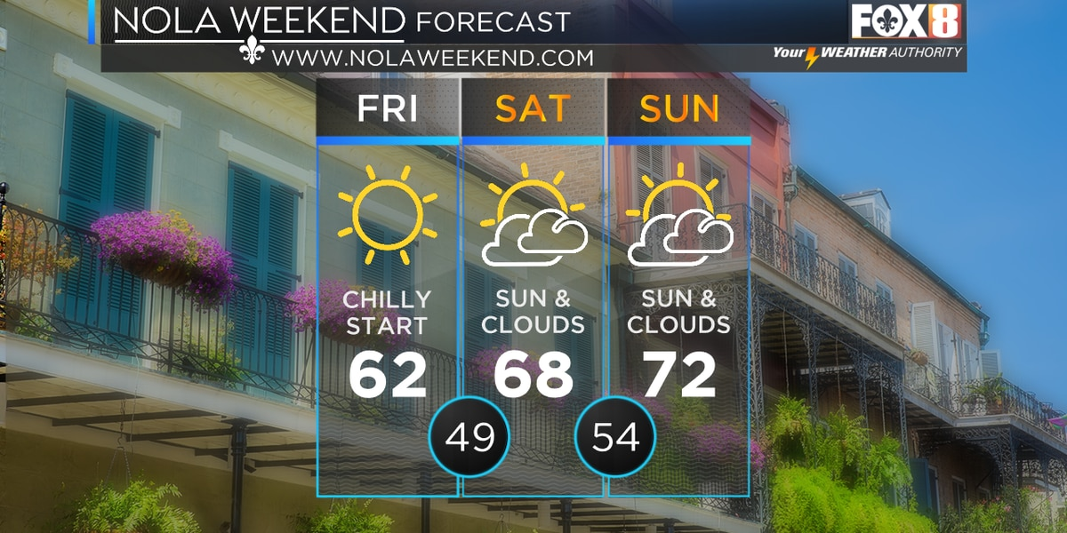 Zack: Warming trend arrives for the weekend