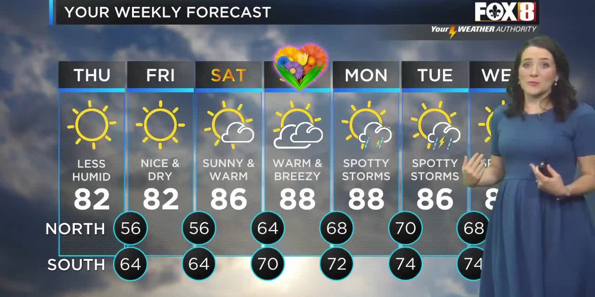 Shelby: Thursday weather forecast