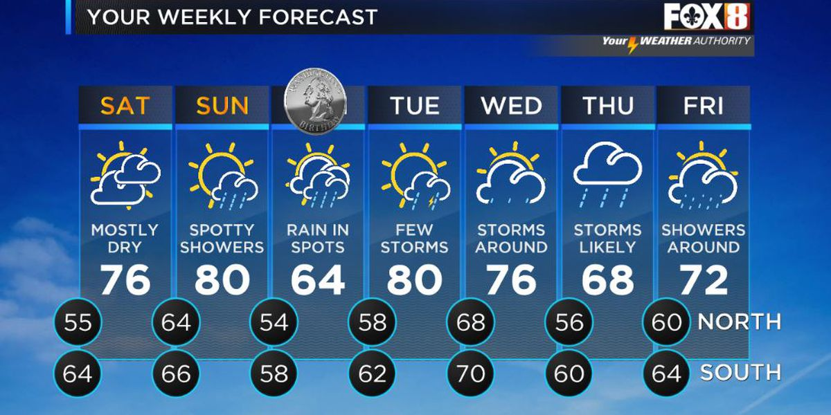 Rain chances increases next week