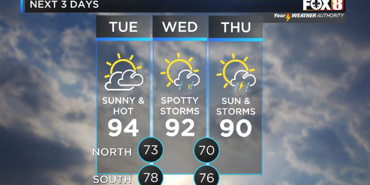 Hot and dry Tuesday; watching tropical development