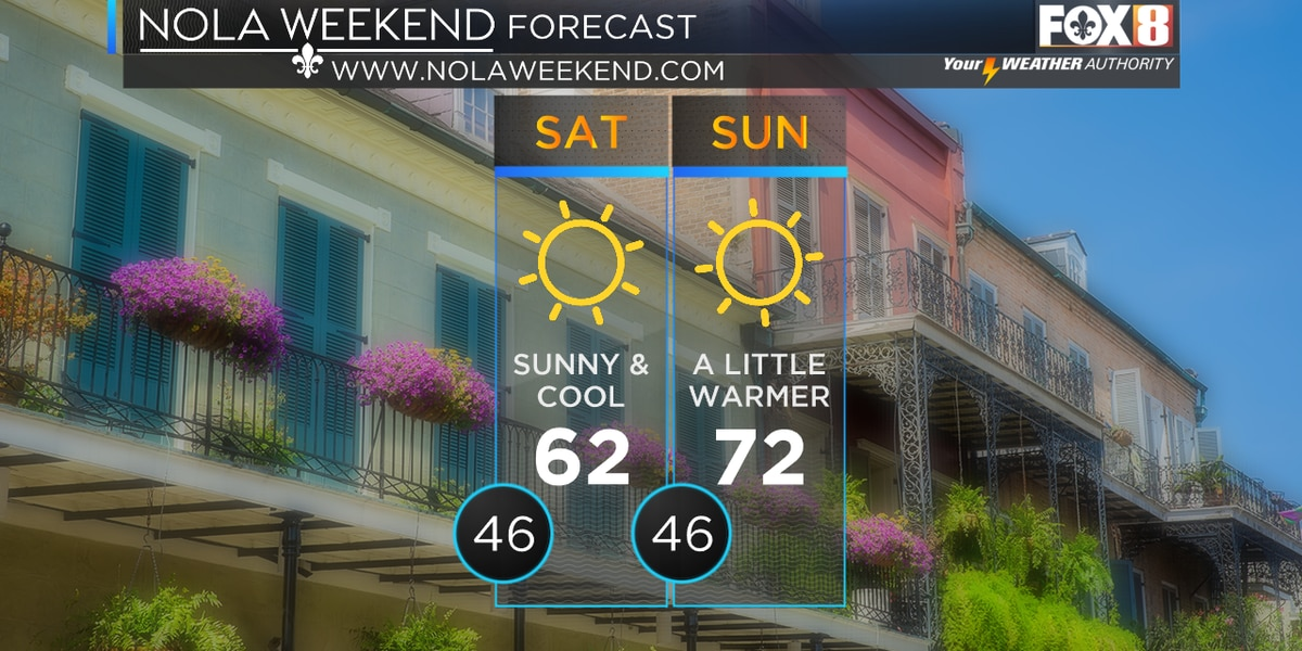 Zack: Sunny skies, pleasantly cool temperatures this weekend
