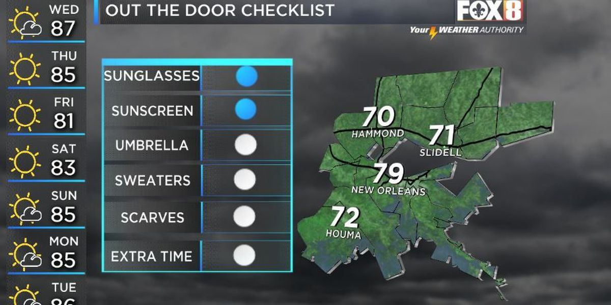 Your Weather Authority: Cool front continues to head for the area