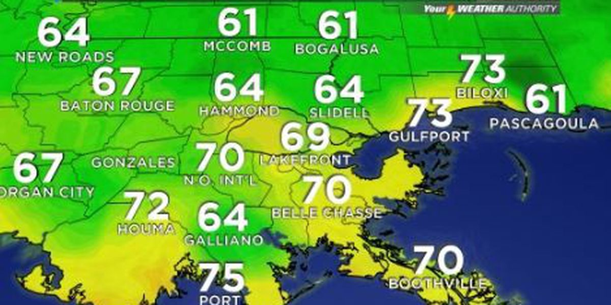 Your Weather Authority: The heat arrives, humidity will rise