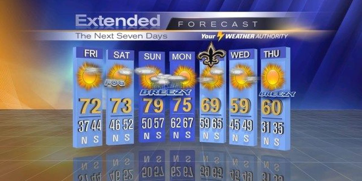 Temperatures climb, but weekend looks iffy