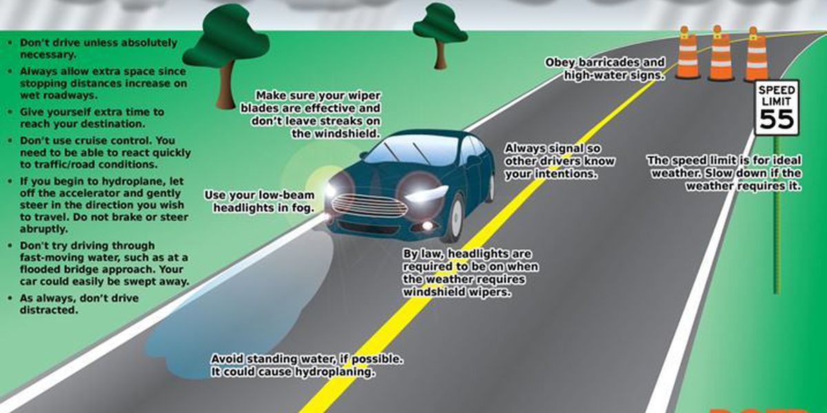 Safe driving tips during bad weather