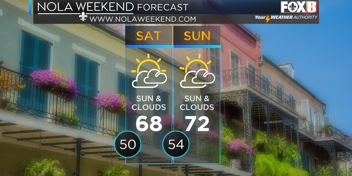 Zack: Periods of sun and clouds this weekend