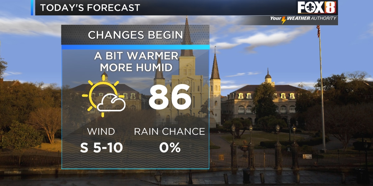 Zack: Humidity returns ahead of next cold front