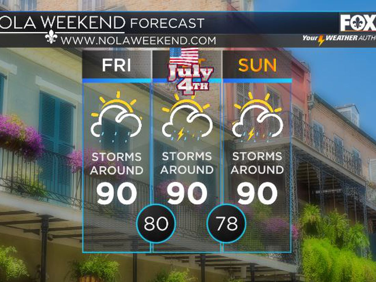 Shelby: Stormy Holiday Weekend Ahead