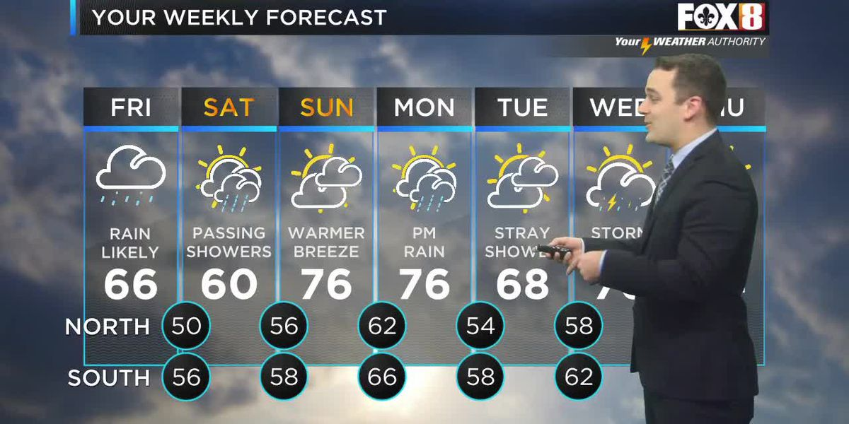 FORECAST: Fri., Jan. 22 - A gloomy, wet end to the week