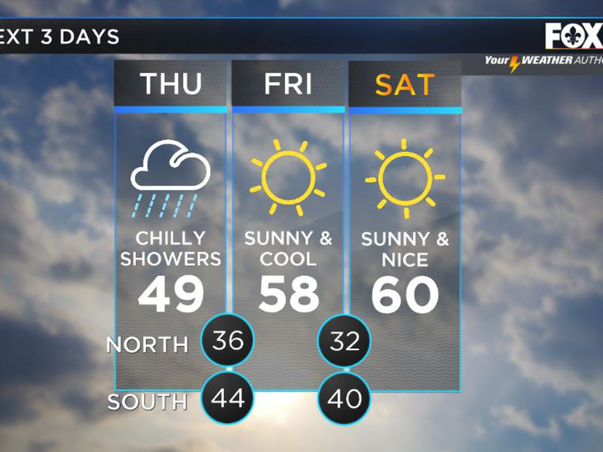 Shelby: Warmer Start to a Chilly Day