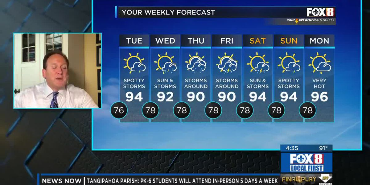 Bruce: Monday afternoon weather forecast