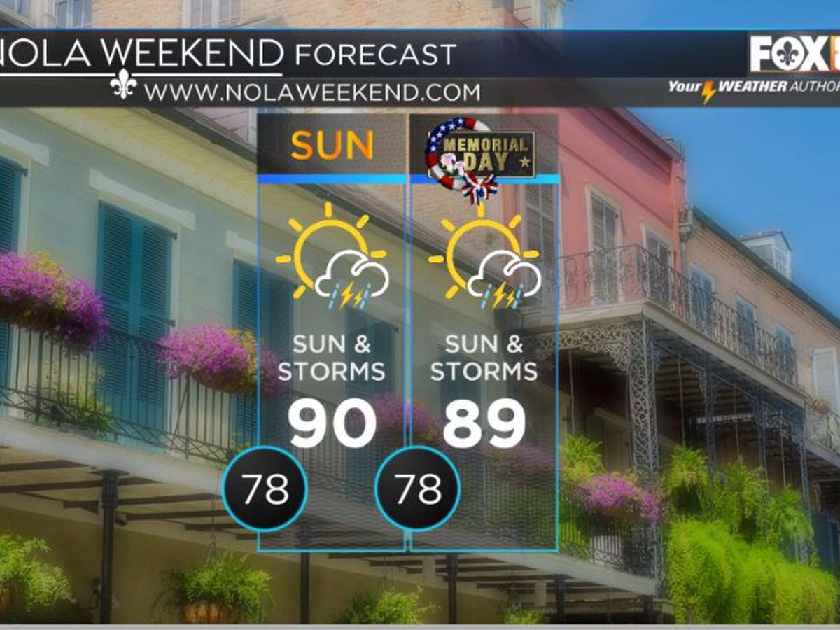 Zack: Sun and storms continue thru Memorial Day