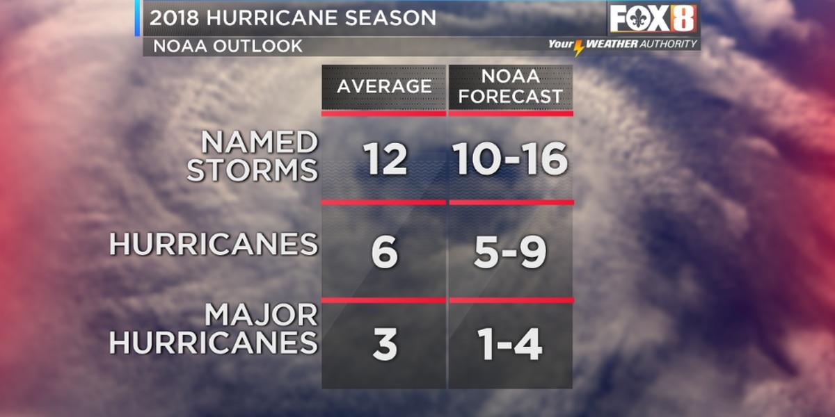 NOAA predicts near-normal 2018 Hurricane Season