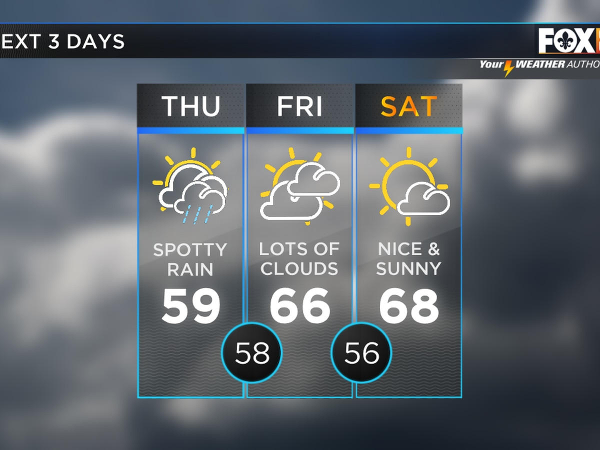 David: Gulf low to bring clouds and rain